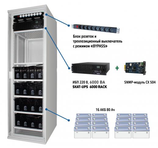 SKAT-UPS 6000 SNMP Комплекс бесперебойного питания